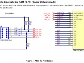 SOLVED] Cortex-M JTAG connector interface  Differences between Texas